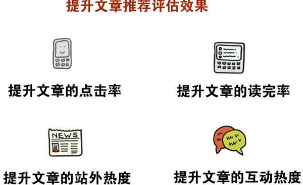 """今日头条运营秘诀分享:让你的文章阅读量和收入都""""飞""""起来 SEO推广 第10张-泥人传说"""