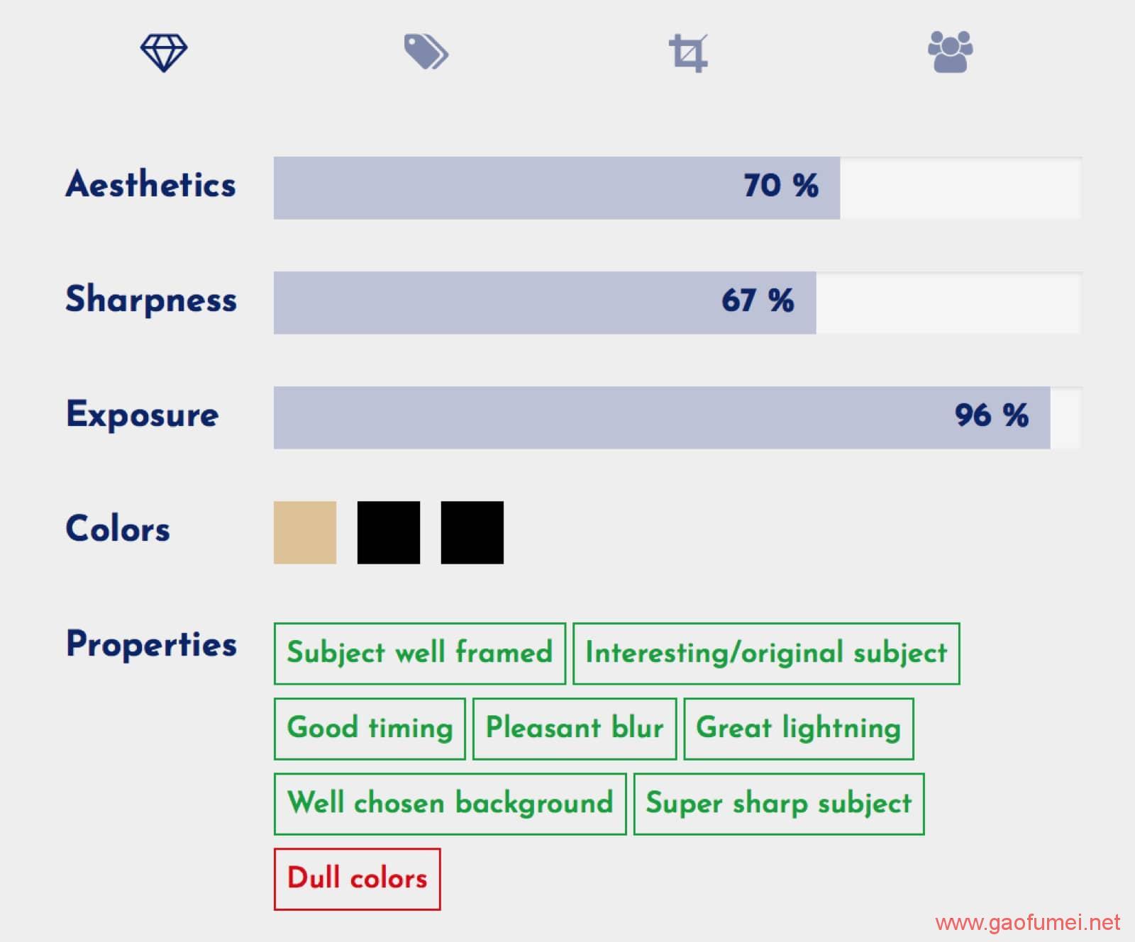 苹果收购计算机视觉初创企业Regaind整合理解图片美学价值的技术 图像识别 第4张-泥人传说