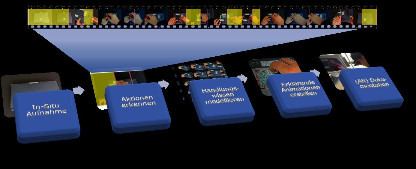 Ioxp正在开发AR工艺教员App能让用户迅速从菜鸟变专家 增强现实 第4张-泥人传说