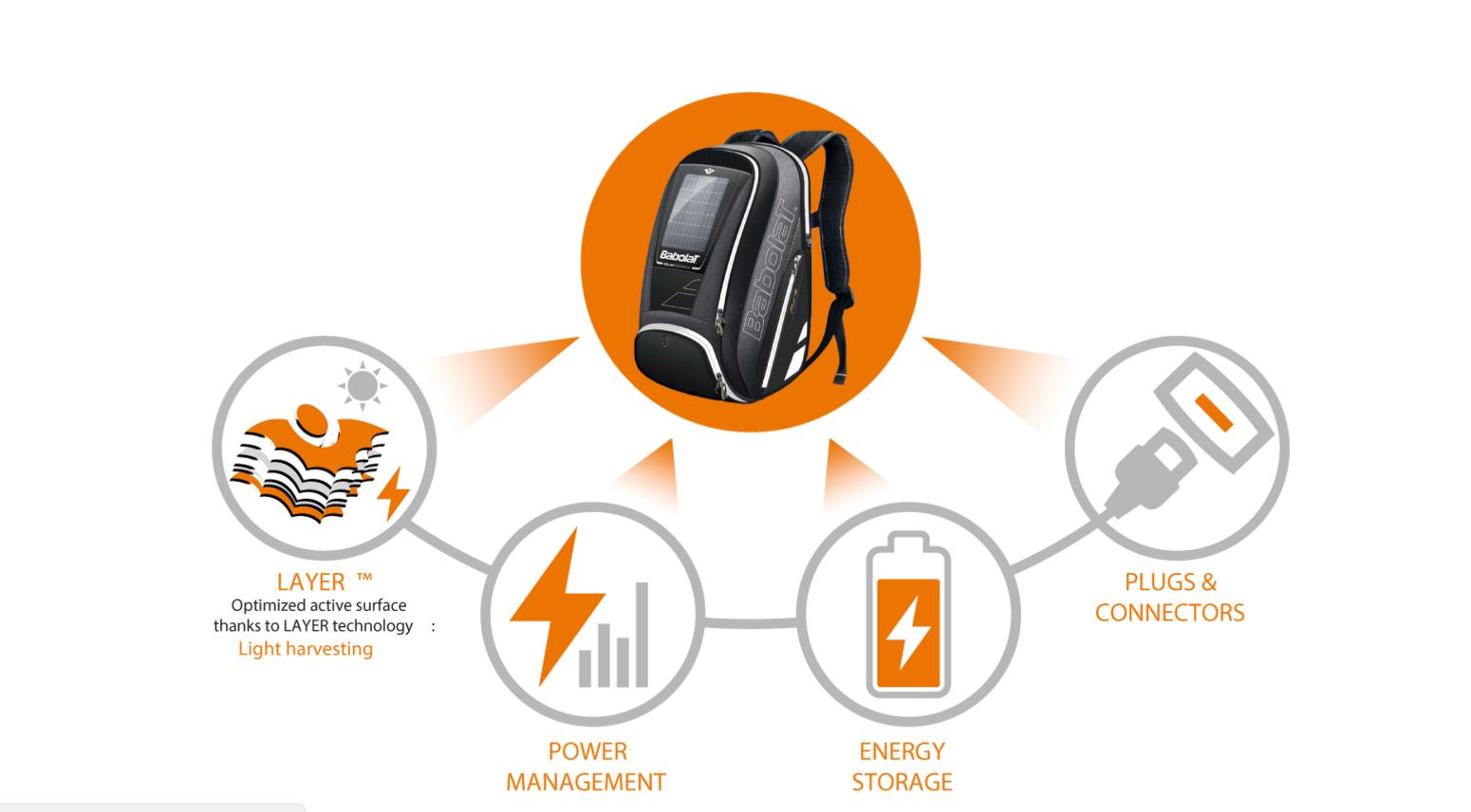 Dracula Technologies研发光能充电材料人造光也可被利用 清洁能源 第2张-泥人传说