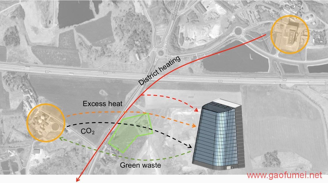 Plantagon在WEF发布植物大厦设计方案上海或将兴建城市农场 农业科技 第4张-泥人传说