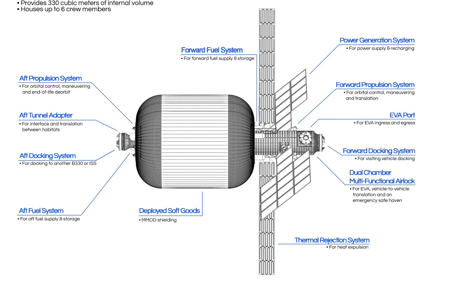 毕格罗将于2022年发射太空旅馆生活娱乐设施一应俱全 空间站 第2张-泥人传说