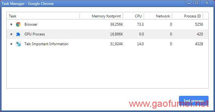 CPU使用率飙升至100%,Google Chrome浏览器出现新Bug 应用软件 第6张-泥人传说