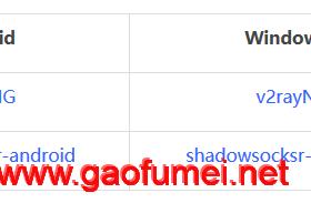 最新版V2ray,Vmess,Trojan,SS,SSR节点连接器免费分享
